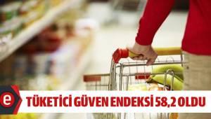 Tüketici güven endeksi 58,2 oldu