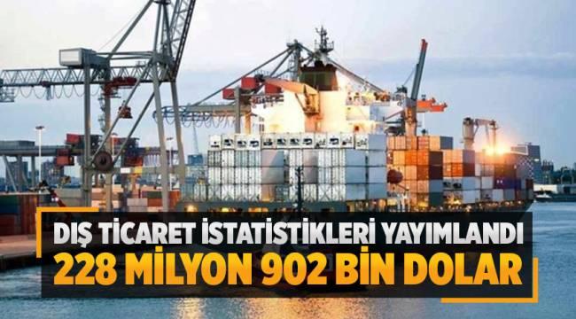 Denizli'nin ocak ayı ihracatı 228 milyon 902 bin dolar oldu