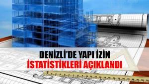 Denizli'de Yapı İzin İstatistikleri açıklandı
