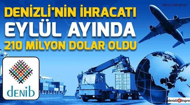 Denizli'nin ihracatı Eylül ayında 210 milyon dolar oldu