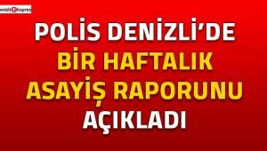 Polis Denizli'de bir haftalık asayiş raporunu açıkladı
