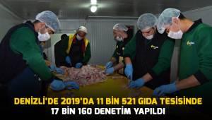 Denizli'de 2019'da 11 bin 521 gıda tesisinde 17 bin 160 denetim yapıldı