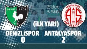 Denizlispor 0-2 Antalyaspor İlk Yarı Sonucu