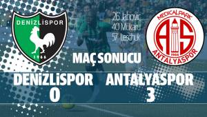 Denizlispor 0-3 Antalyaspor