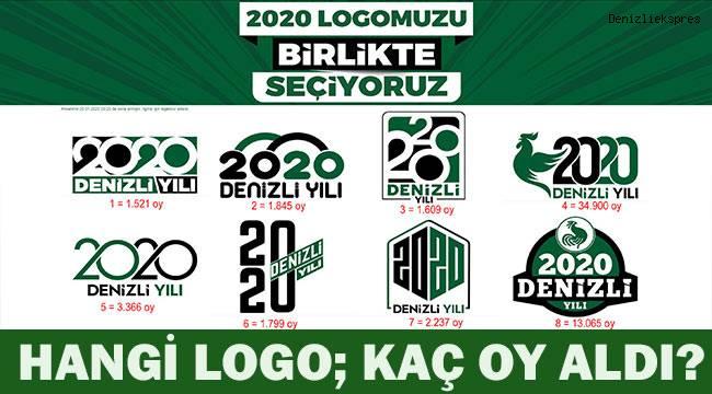 Hangi logo; kaç oy aldı?