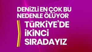 Türkiye'de ikinci sıradayız