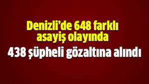 Denizli'de 648 farklı asayiş olayında 438 şüpheli gözaltına alındı