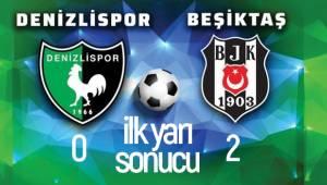 Denizlispor : 0 - Beşiktaş : 2 (İlk Yarı Sonucu)