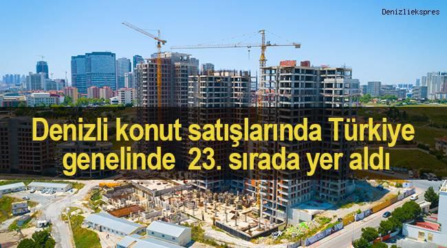 Denizli konut satışlarında Türkiye genelinde 1,1'lik payla 23. sırada yer aldı