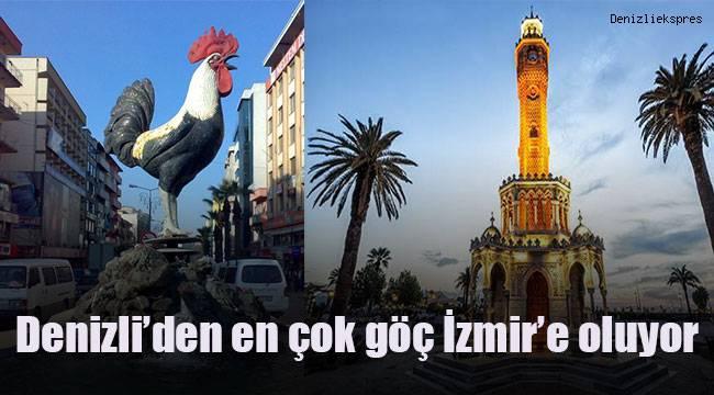 Denizli'den en çok göç İzmir'e oluyor