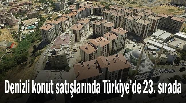 Denizli konut satışlarında Türkiye'de 23. sırada